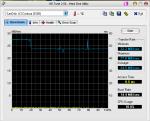USB 8GB - 2. Versuch